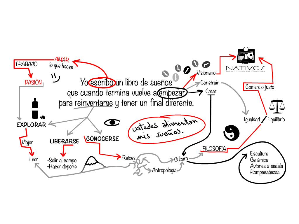 Brainstorm Alf